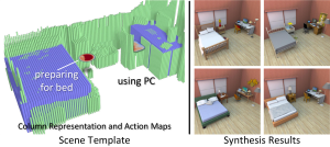 Activity-centric Scene Synthesis for Functional 3D Scene Modeling