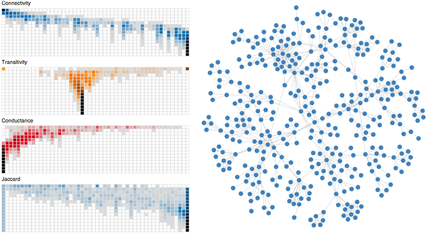 GraphPrism: Compact Visualization of Network Structure