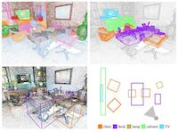 Hierarchy Denoising Recursive Autoencoders for 3D Scene Layout Prediction